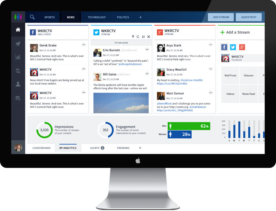 Social News Desk Dashboard