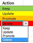 content audit and inventory template